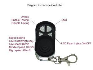 Z1-D Remote Control